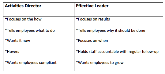 Are you an effective leader or activities director? - The Supervisors Companion - Jeanne Hugg